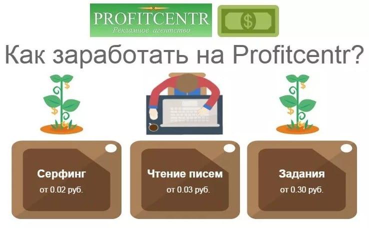 Как заработать на Profitcentr