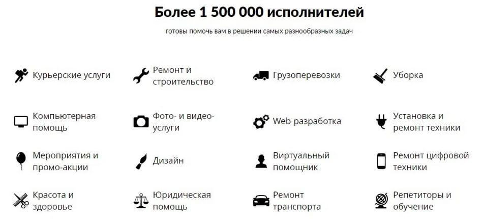 Как и на чем можно заработать в YouDo