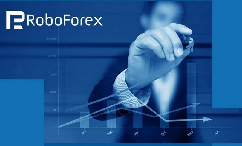 Как начать торговлю в Roboforex